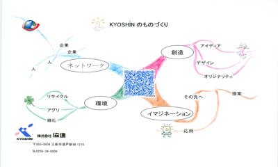 http://www.mono-kyoshin.com/blog_img/mind_map.jpg